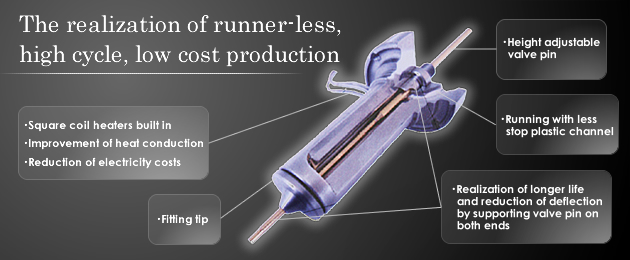 For runner-less, high cycle, low cost production